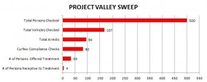 vallley sweep 1